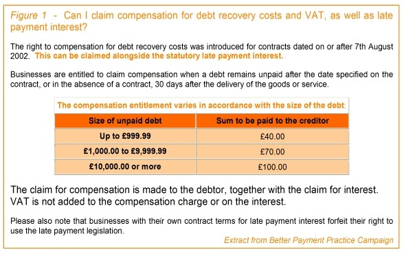 TAKING LEGAL ACTION TO RECOVER DEBTS