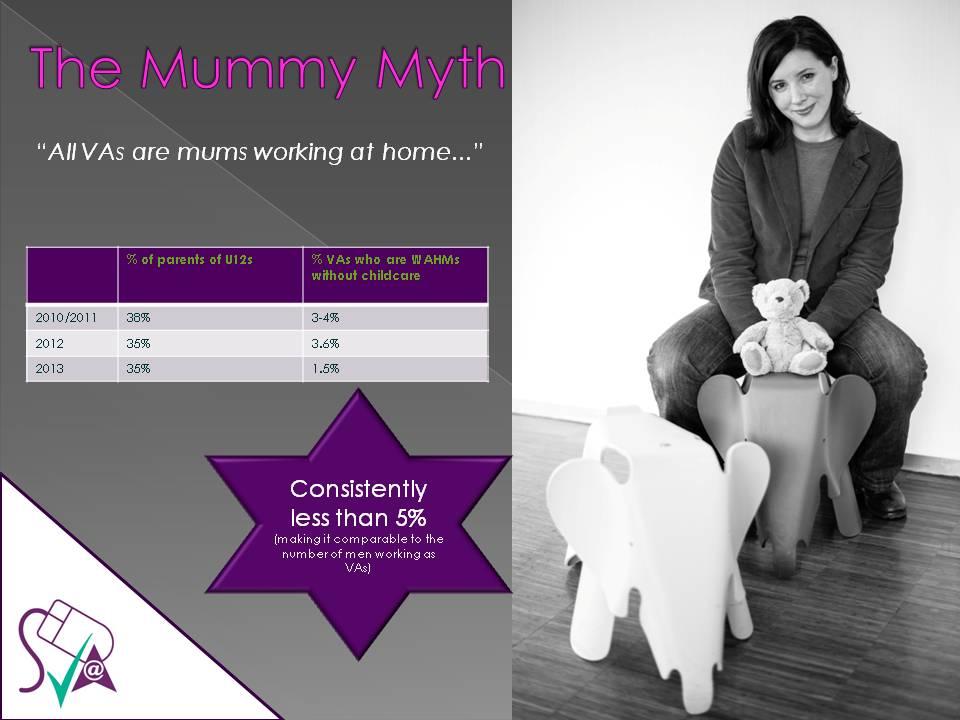 The mummy Myth - Slide 5