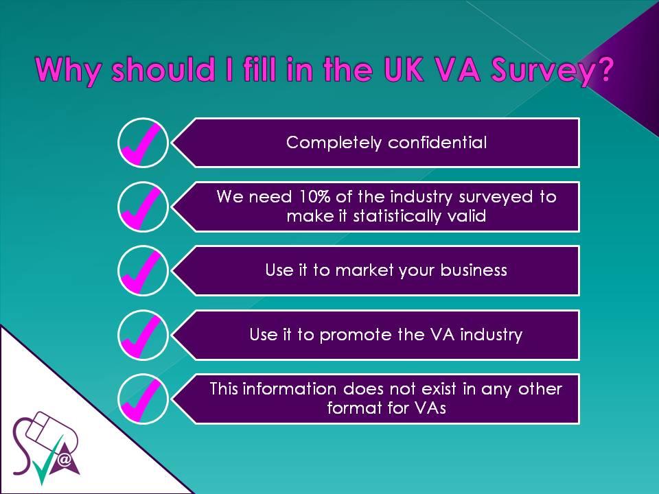 Virtual Assistant Myths - VA Survey