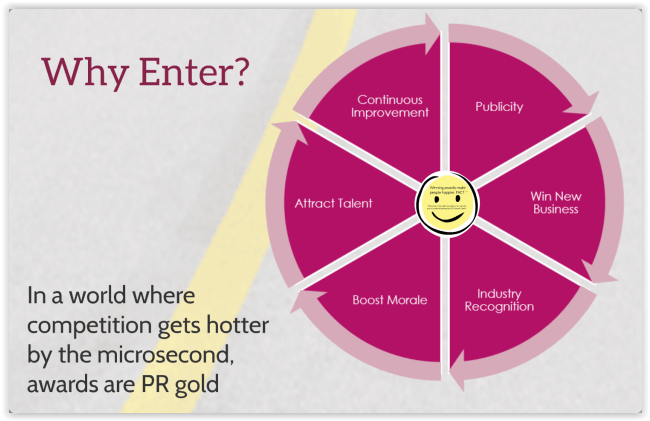 Virtual Assistant Awards - Why Enter